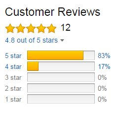 Amazon Customer Reviews for How to Hire an Editor